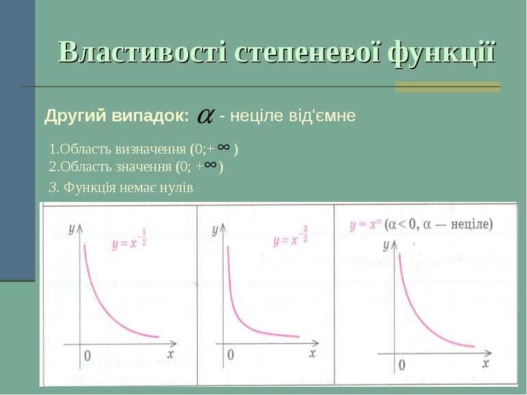 Властивості степеневої функції Другий випадок: - неціле від'ємне 1.Область ви...