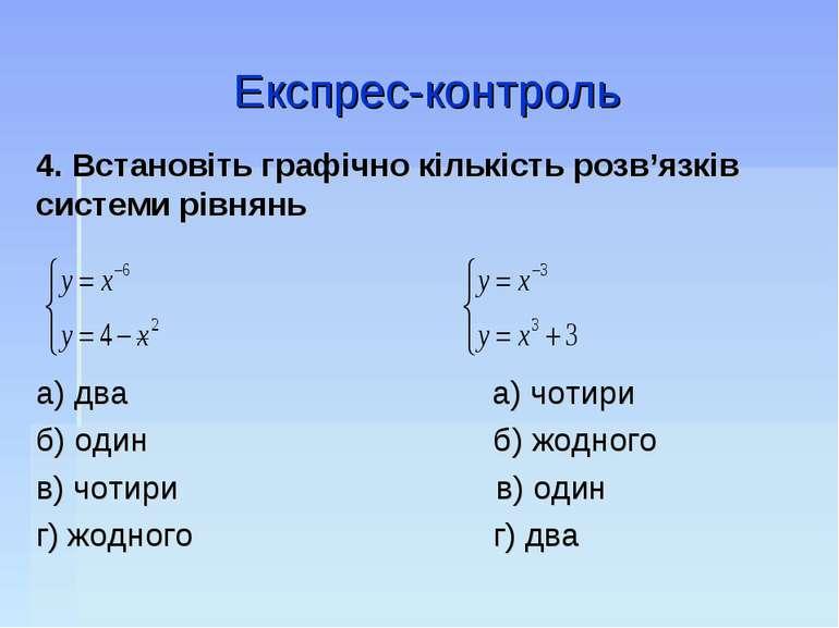 Експрес-контроль 4. Встановіть графічно кількість розв'язків системи рівнянь ...