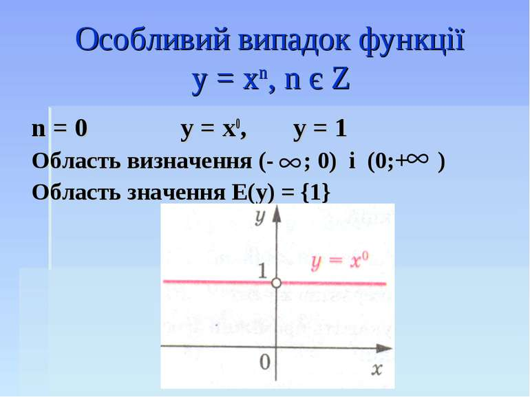 Особливий випадок функції у = хn, n є Z n = 0 у = х0, у = 1 Область визначенн...