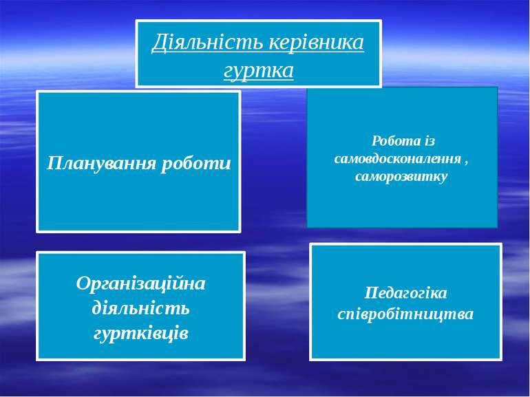 Робота із самовдосконалення , саморозвитку Організаційна діяльність гуртківці...