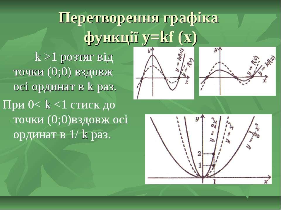 Перетворення графіка функції y=kf (x) При k >1 розтяг від точки (0;0) вздовж ...