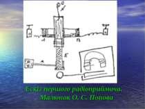 Ескіз першого радіоприймача. Малюнок О. С. Попова