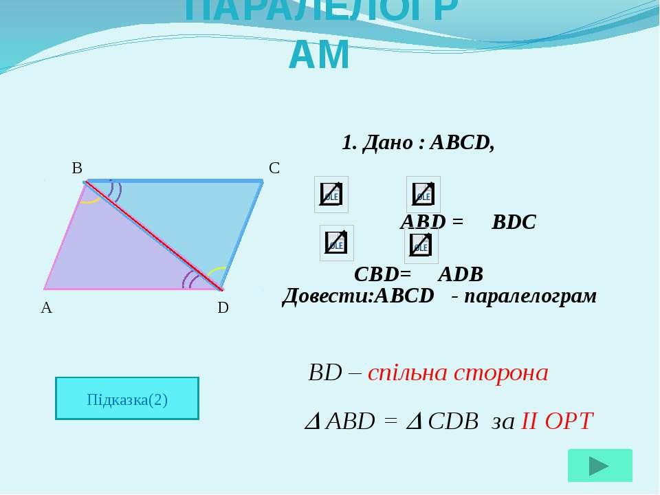 Довести:ABCD - паралелограм 1. Дано : ABCD, ABD = BDC CBD= ADB A B C D ПАРАЛЕ...