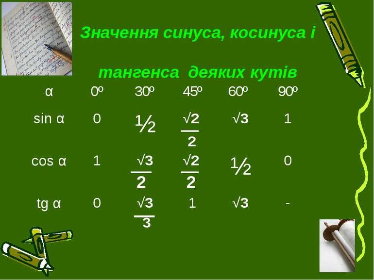 Значення синуса, косинуса і тангенса деяких кутів 2 2 2 α 0º 30º 45º 60º 90º ...