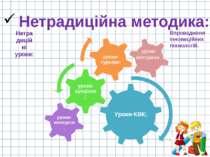Нетрадиційна методика: Нетрадиційні уроки: уроки-вікторини; Впровадженя іннов...