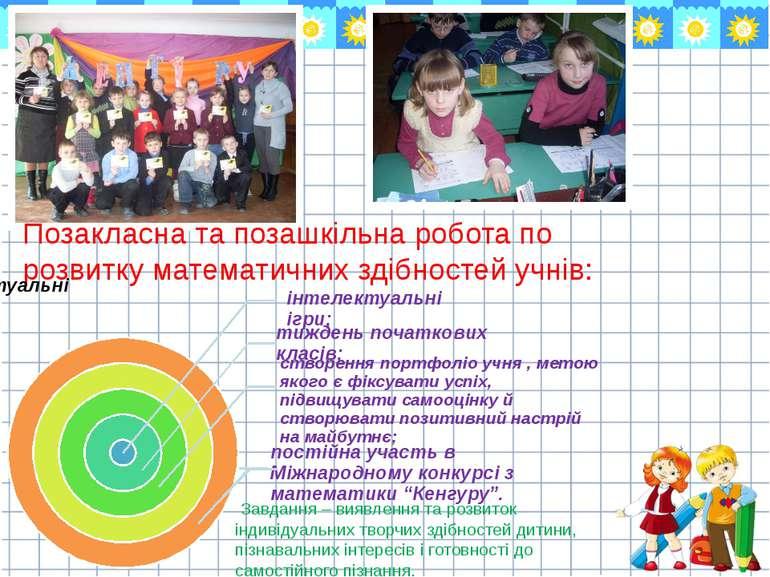 Позакласна та позашкільна робота по розвитку математичних здібностей учнів: З...