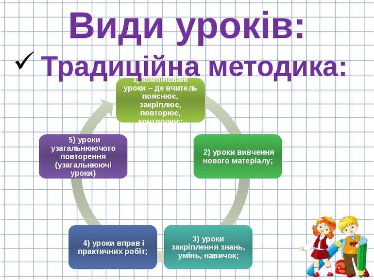 Види уроків: Традиційна методика: