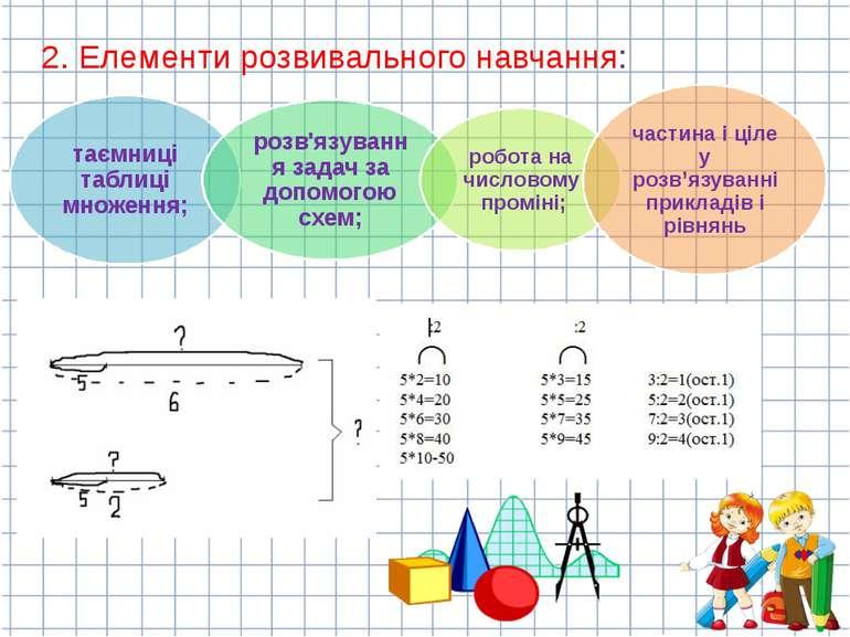 2. Елементи розвивального навчання: