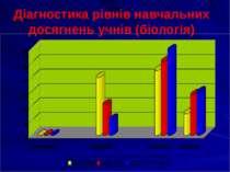 Діагностика рівнів навчальних досягнень учнів (біологія)