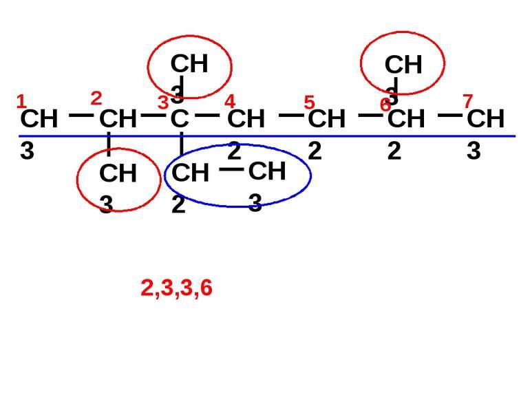 CH3 CH C CH2 CH2 CH3 CH3 CH3 CH2 CH3 CH3 CH2 7 6 5 4 1 2 3 2,3,3,6