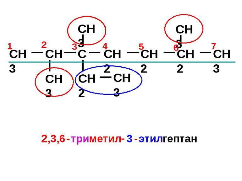 CH3 CH C CH2 CH2 CH3 CH3 CH3 CH2 CH3 CH3 CH2 7 6 5 4 1 2 3 2,3,6 3 метил этил...