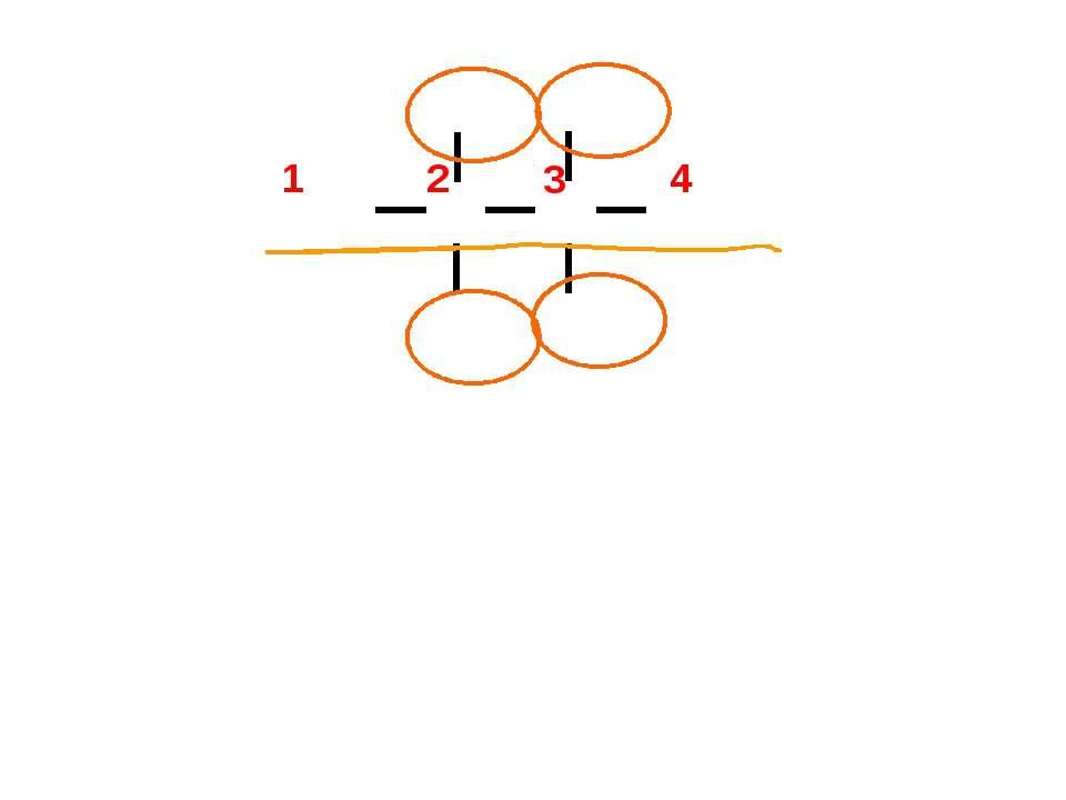 CH3 C C CH3 CH3 CH3 CH3 CH3 4 1 2 3 2,2,3,3-тетраметилбутан