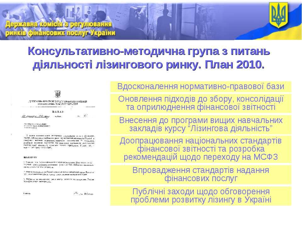 Консультативно-методична група з питань діяльності лізингового ринку. План 20...