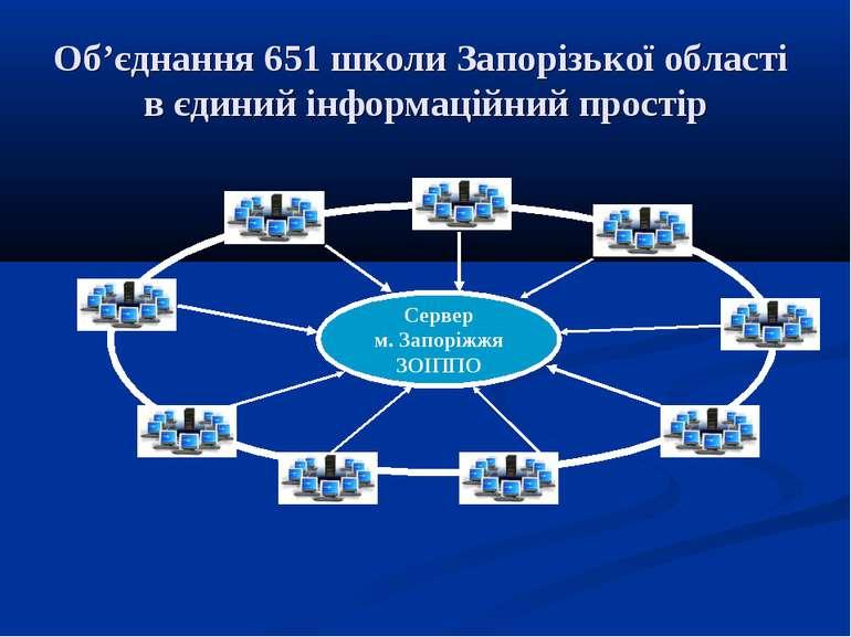 Об'єднання 651 школи Запорізької області в єдиний інформаційний простір Серве...