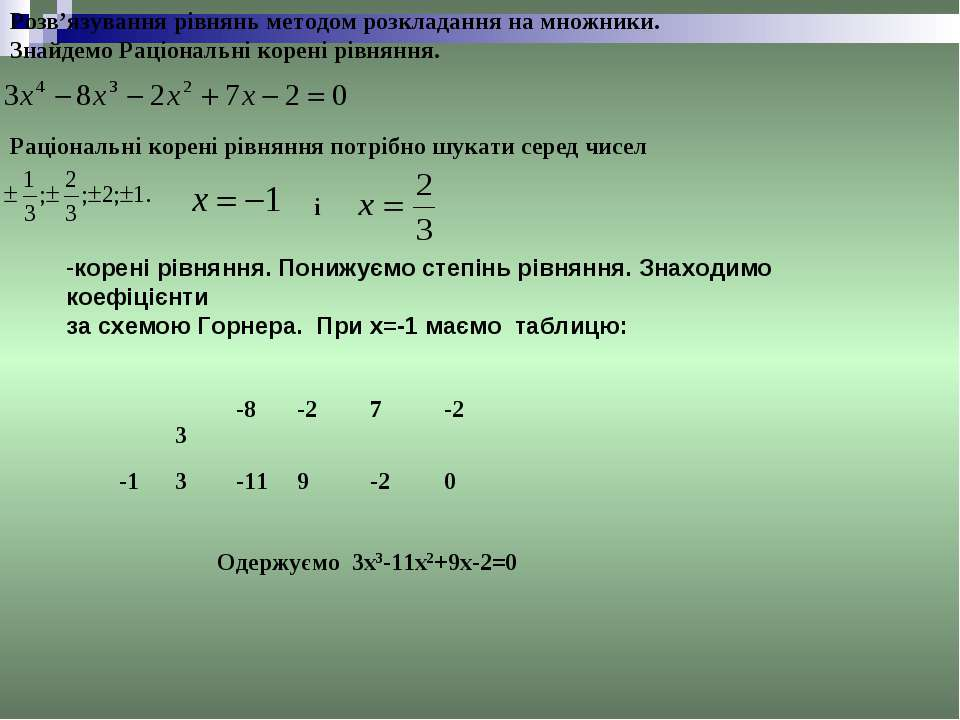 Розв'язування рівнянь методом розкладання на множники. Знайдемо Раціональні к...
