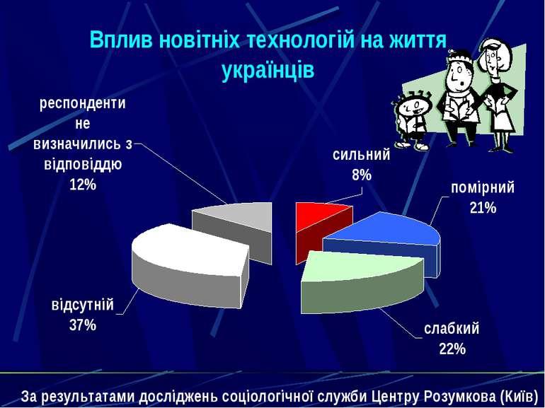 За результатами досліджень соціологічної служби Центру Розумкова (Київ)