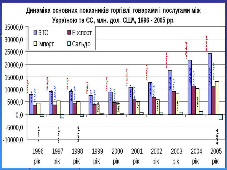 Міністерство економіки України