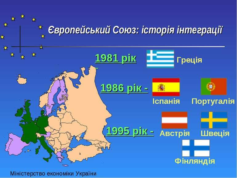 1981 рік – Греція 1986 рік - Іспанія Португалія 1995 рік - Австрія Фінляндія ...