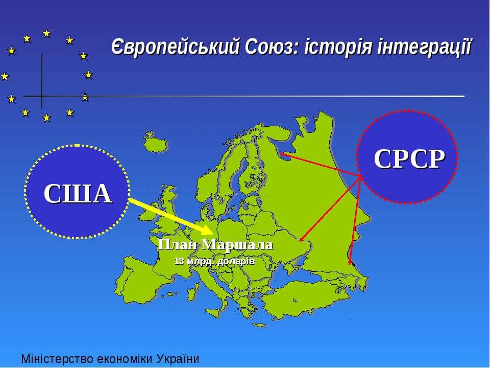Європейський Союз: історія інтеграції США СРСР План Маршала 13 млрд. доларів ...