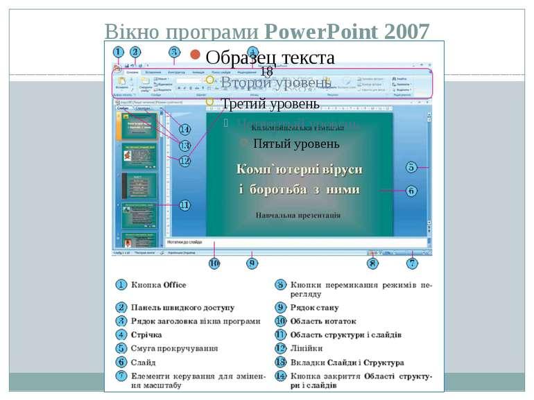 Вікно програми PowerPoint 2007