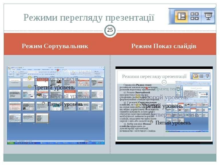 Режим Сортувальник Режим Показ слайдів Режими перегляду презентації