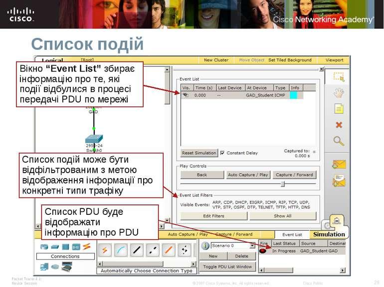 """Список подій Вікно """"Event List"""" збирає інформацію про те, які події відбулися..."""
