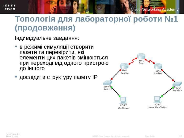 Топологія для лабораторної роботи №1 (продовження) Індивідуальне завдання: в ...