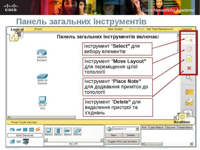 """Панель загальних інструментів включає: Інструмент """"Select"""" для вибору елемент..."""