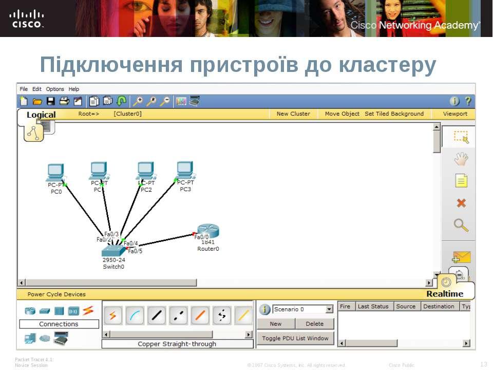 Підключення пристроїв до кластеру Packet Tracer 4.1: Novice Session * © 2007 ...