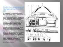 Контрольно-вимірювальні прилади автомобіля ЗІЛ-130 1 - спідометр; 2 - контрол...