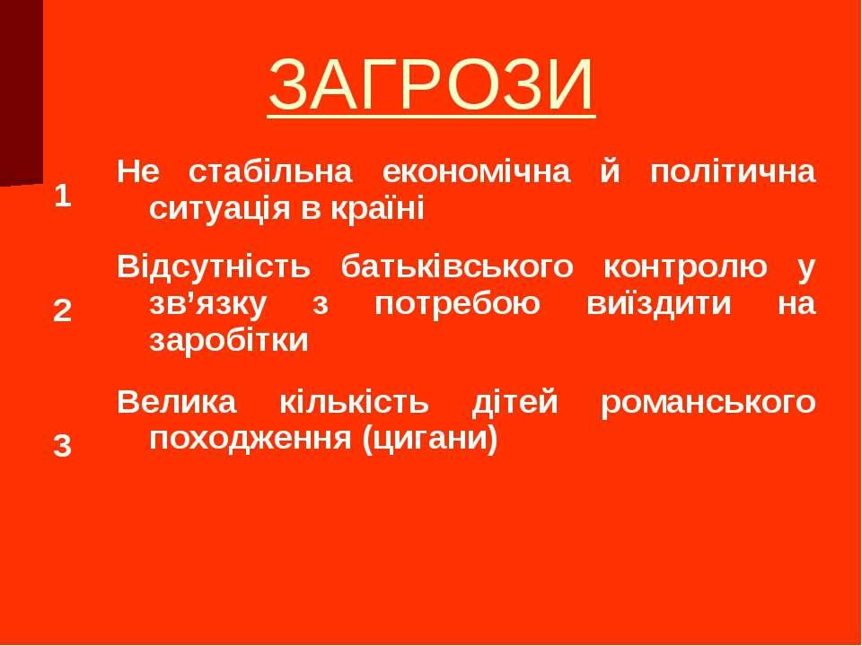 ЗАГРОЗИ 1 Не стабільна економічна й політична ситуація в країні 2 Відсутність...