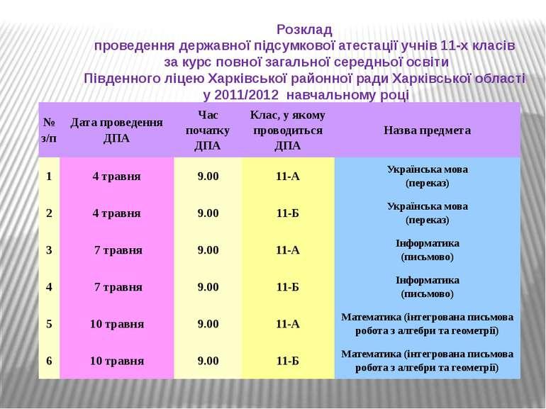 Розклад проведення державної підсумкової атестації учнів 11-х класів за курс ...