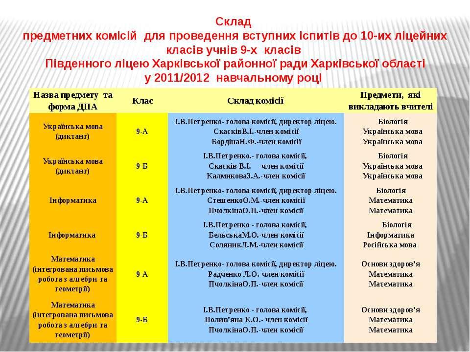 Склад предметних комісій для проведення вступних іспитів до 10-их ліцейних кл...