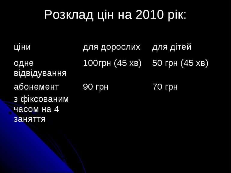 Розклад цін на 2010 рік: