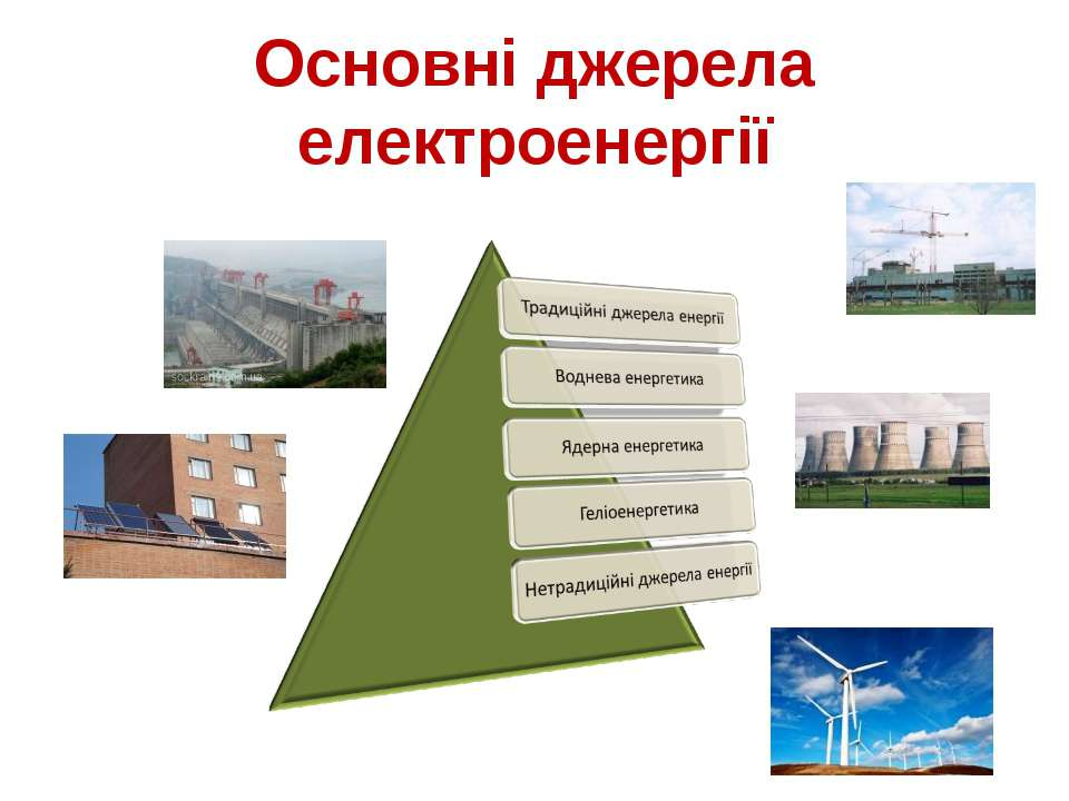 Основні джерела електроенергії