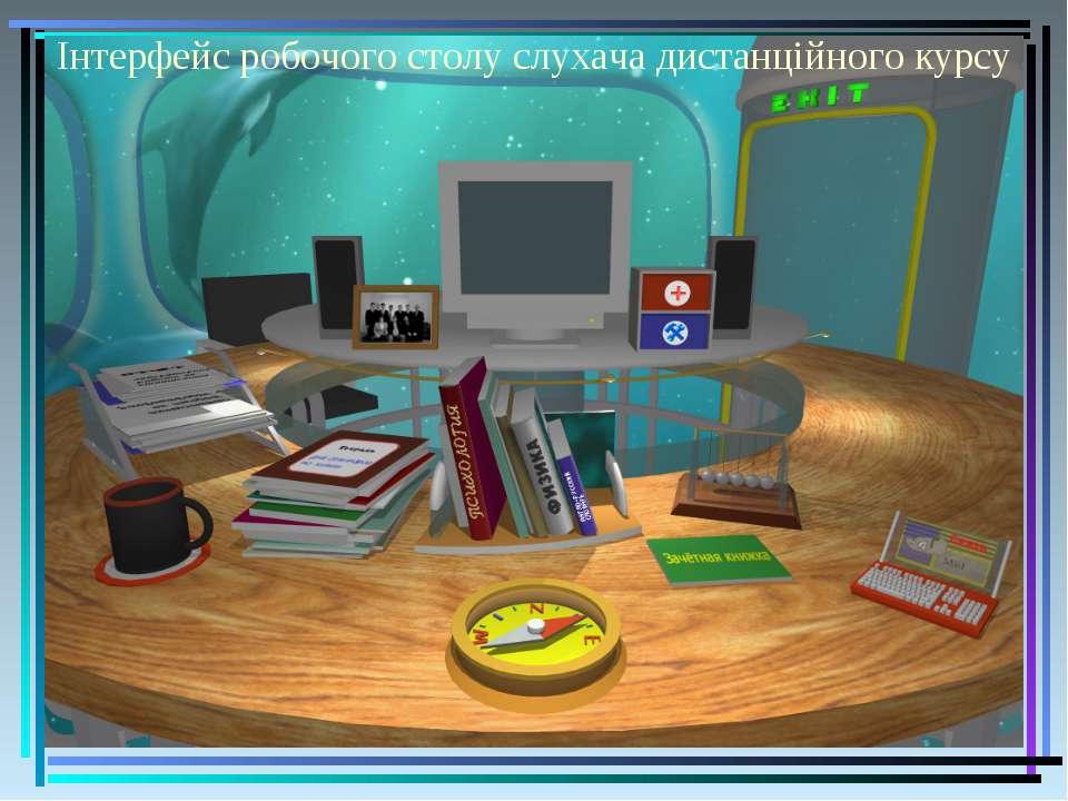Інтерфейс робочого столу слухача дистанційного курсу