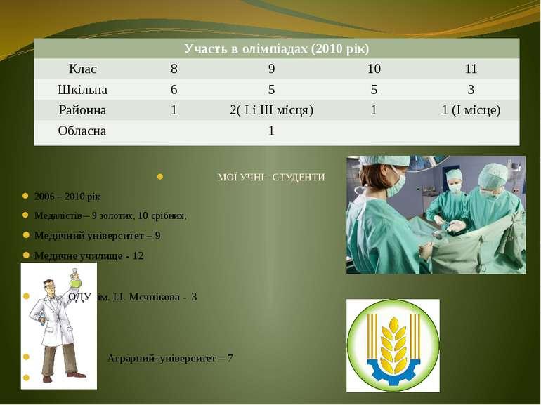 МОЇ УЧНІ - СТУДЕНТИ 2006 – 2010 рік Медалістів – 9 золотих, 10 срібних, Медич...