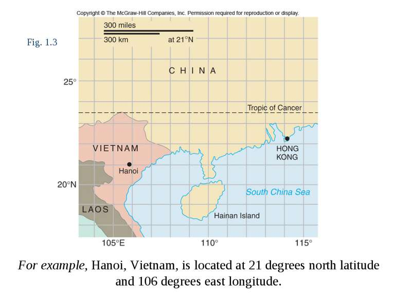 Fig. 1.3 For example, Hanoi, Vietnam, is located at 21 degrees north latitude...
