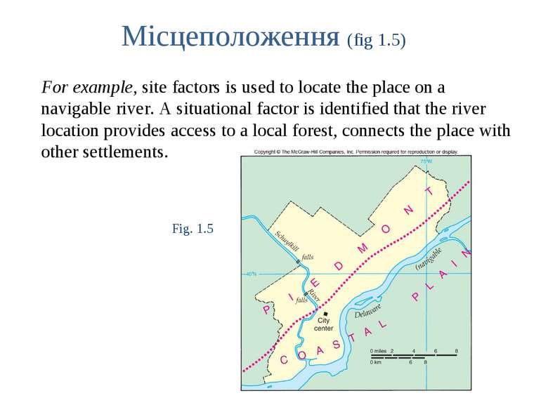 Місцеположення (fig 1.5) For example, site factors is used to locate the plac...