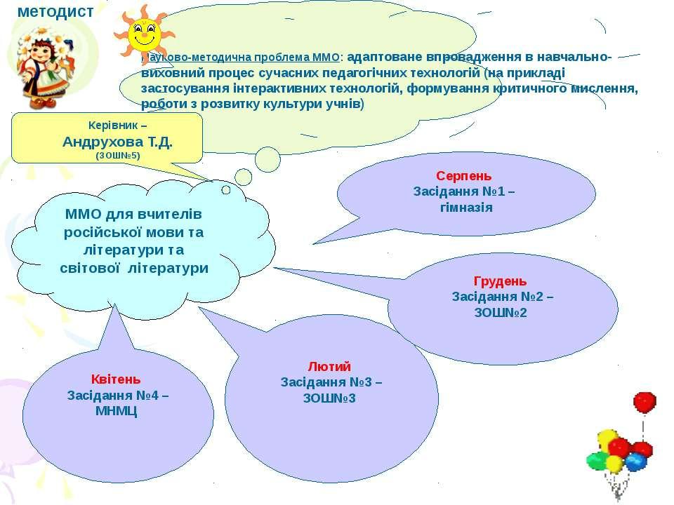 ММО для вчителів російської мови та літератури та світової літератури методис...