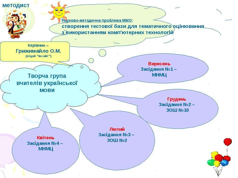 Творча група вчителів української мови методист Грудень Засідання №2 – ЗОШ №1...
