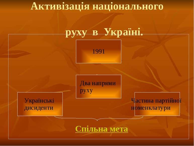 Активізація національного руху в Україні. . Спільна мета Л.Ф.Самборська. Мона...