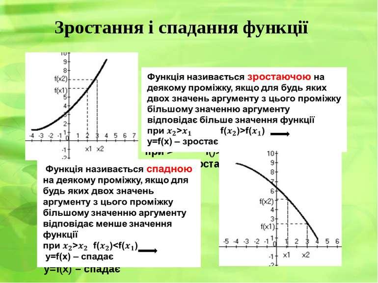 Зростання і спадання функції