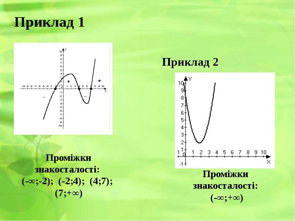 Приклад 1 Приклад 2 Проміжки знакосталості: (-∞;-2); (-2;4); (4;7); (7;+∞) Пр...