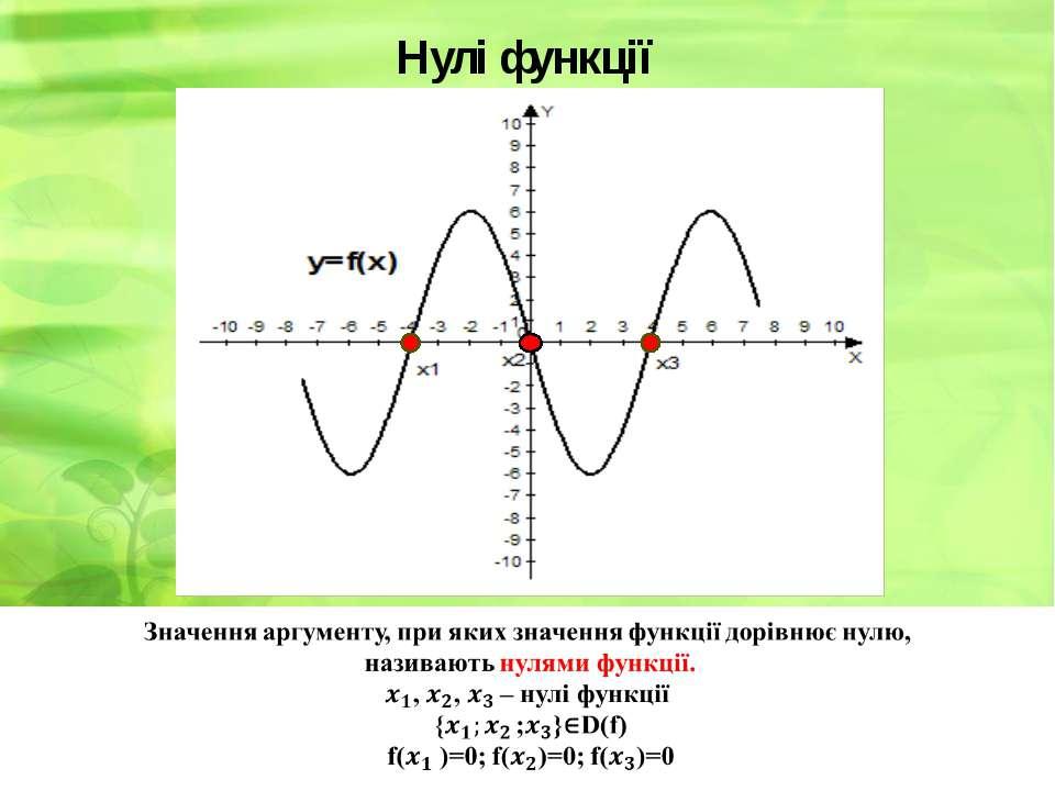 Нулі функції