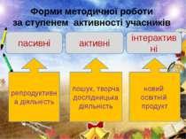 Форми методичної роботи за ступенем активності учасників пасивні активні інте...