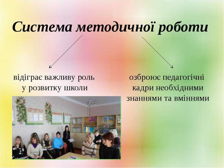 Система методичної роботи відіграє важливу роль у розвитку школи озброює педа...