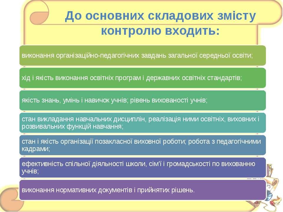 До основних складових змісту контролю входить: