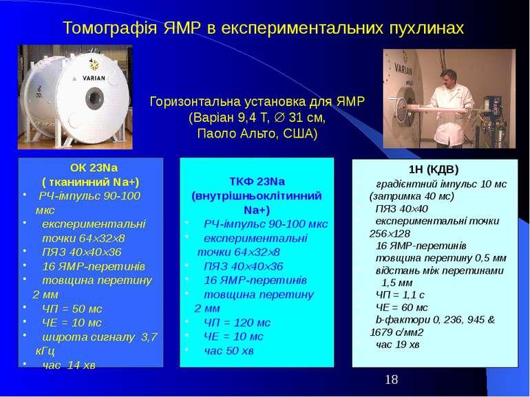 1H (КДВ) градієнтний імпульс 10 мс (затримка 40 мс) ПЯЗ 40 40 експериментальн...