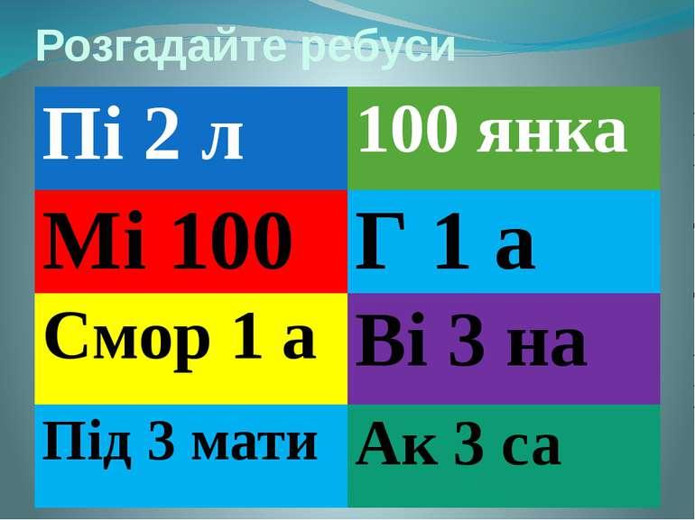 Розгадайте ребуси Пі2 л 100янка Мі100 Г 1 а Смор1 а Ві3 на Під3мати Ак3са